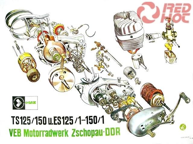 MZ/TS 150 SZERELÉSI ÁBRA MZ150